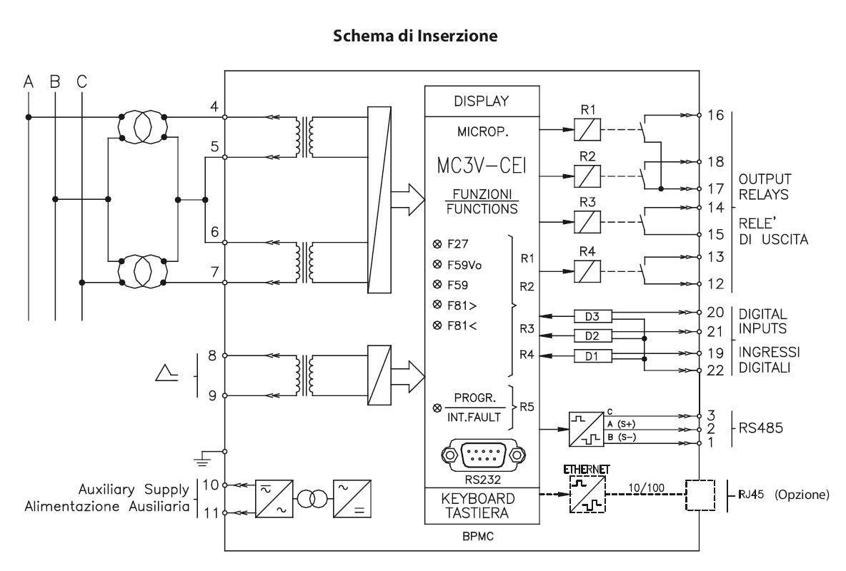 Schema Collegamento Obd : La soluzione alla delibera aeeg di microelettrica
