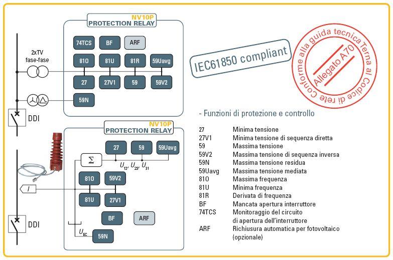 Schema Collegamento Nv10p : Connessione in bt e mt degli impianti di produzione le