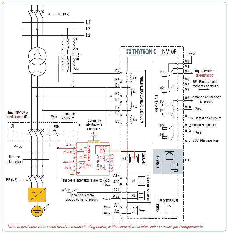 Schema Collegamento Nv10p : Schema elettrico cabina di media tensione quadri mt sf